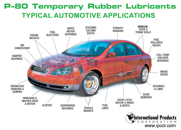 automotive assembly applications | p-80 temporary rubber ... 92 gas club car diagram