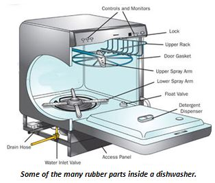 DISHWASHER-DIAGRAM-WITH CAPTION