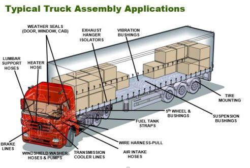 truck_assemblies